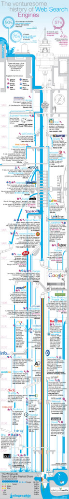 search_engine_history1